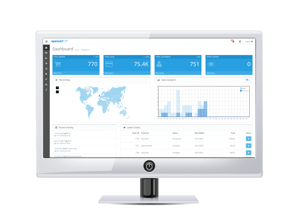 OpenCart Admin Dashboard
