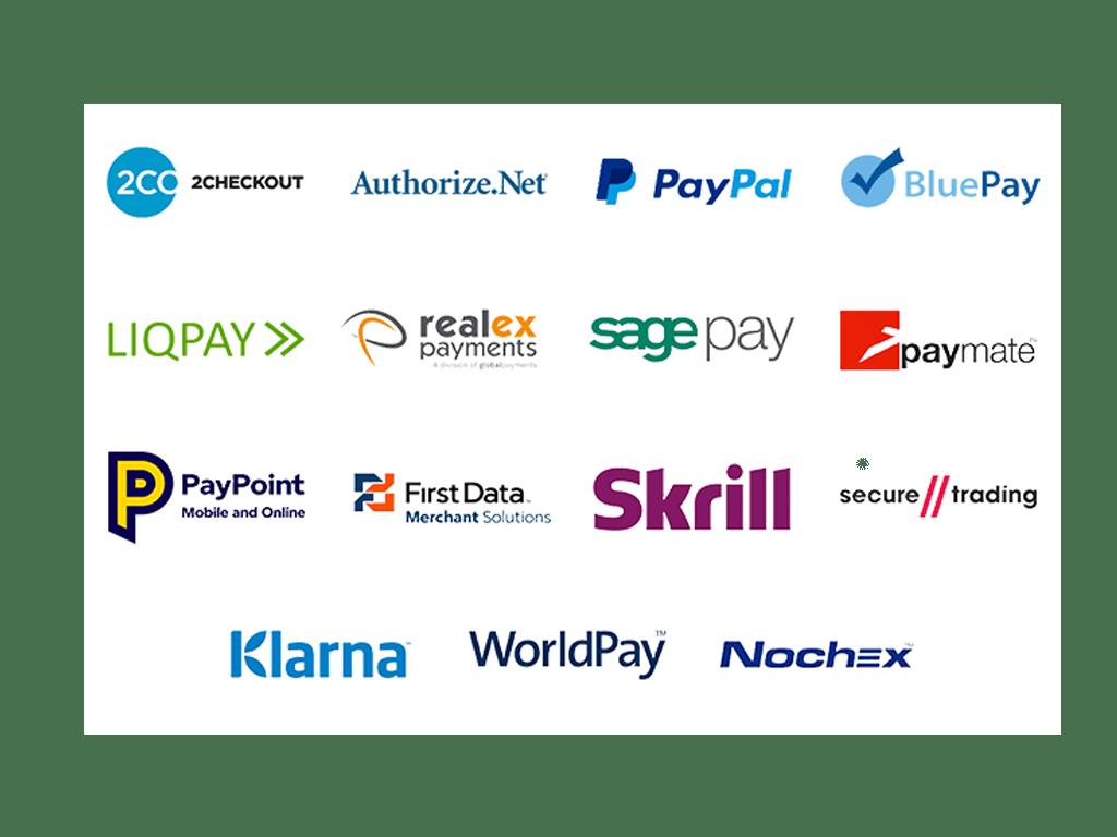 OpenCart Payment Gateways