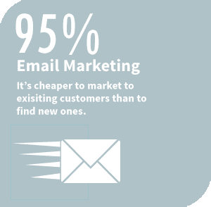 seo-email-marketing