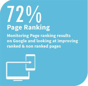 seo-page-ranking